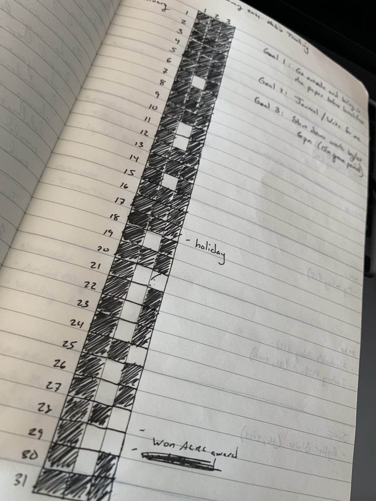 Notebook with habit tracking diagram